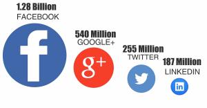 Pädagogisches Marketing – Social-Media-Manager, 1000 offene Stellen